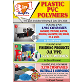 Plastic, PVC & Polymers Combo