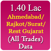 50,000 High Salary Persons Data (Ahmedabad) - In Excel Format