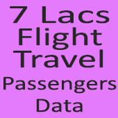 15,23,720 Flight Travel Passengers All India Data - In Excel Format