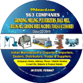 Grinding, Milling, Pulverizers, Ball Mill, Tools & Accessories Data 2019
