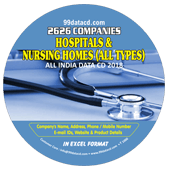 Hospitals & Nursing  Homes (All Types) Data