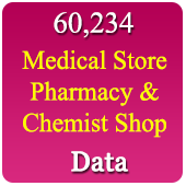 60,234 Medical Stores, Pharmacy,  And Chemists Data - In Excel Format