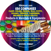 684 Paint, Polish, Coating, Brushes & Varnishes Data - In Excel Format