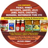 Pickles, Honey, Ketchups  Sauces, Jams Data